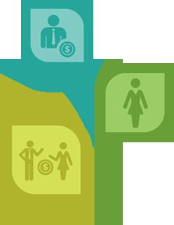 Employee wellness,Employee benefits,